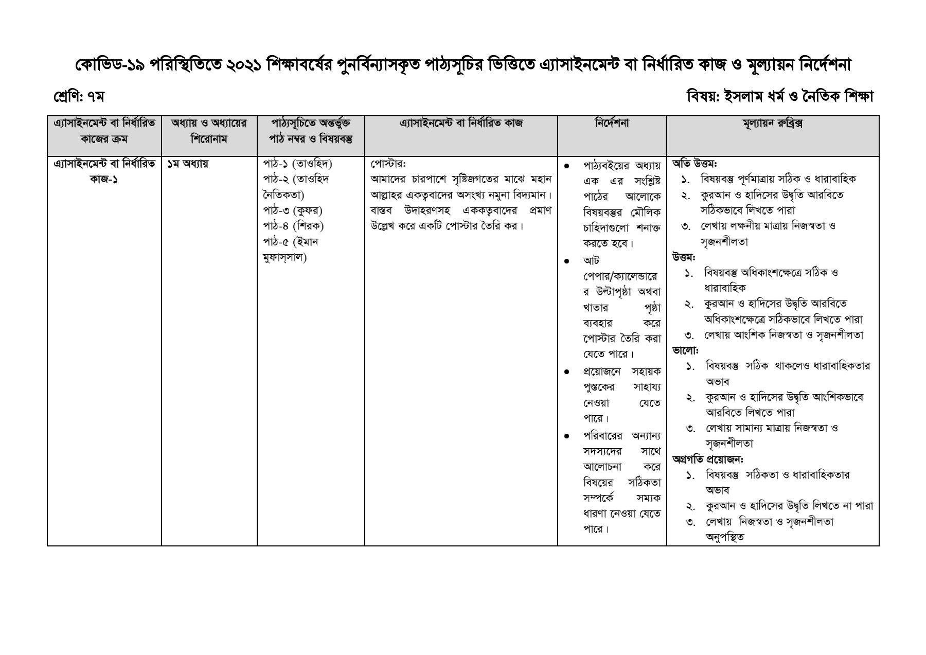 Class 7 1st Assignment Solution 2021   | ৭ম/সপ্তম শ্রেণীর এসাইনমেন্ট উত্তর/সমাধান ২০২১