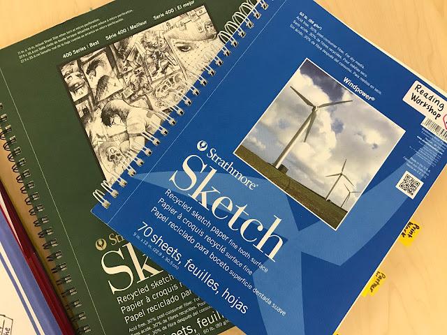 demonstration notebooks