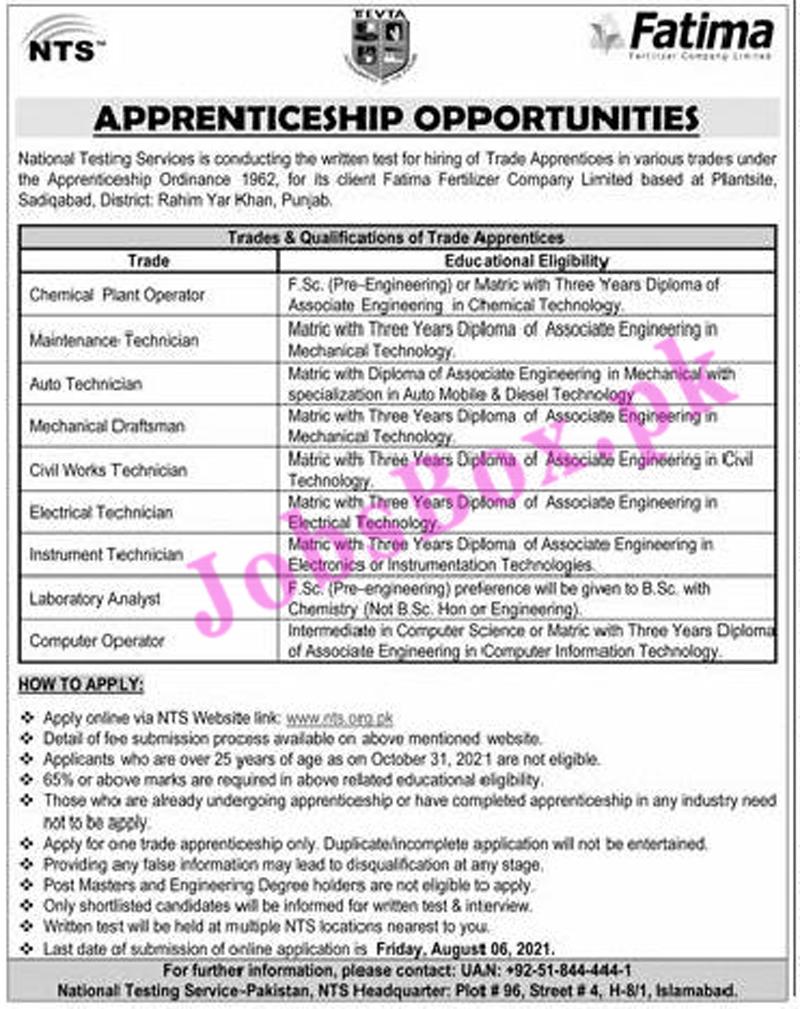 Fatima Fertilizer Company Apprenticeship Jobs 2021