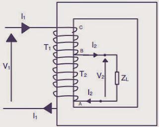 Auto Transformer - Construction & Working