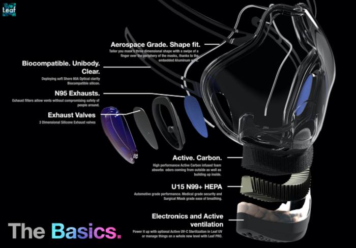 Leaf Transparent UV Mask HEPA Filter