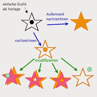 Vorlage variieren mit nachzeichnen und modifizieren