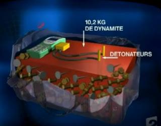 Dibujo esquematico de la bomba de la comisaria de Vallecas