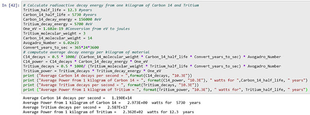 Average power from radioactive decay of 1 kilogram or T or C14  (Source: Palmia Observatory)