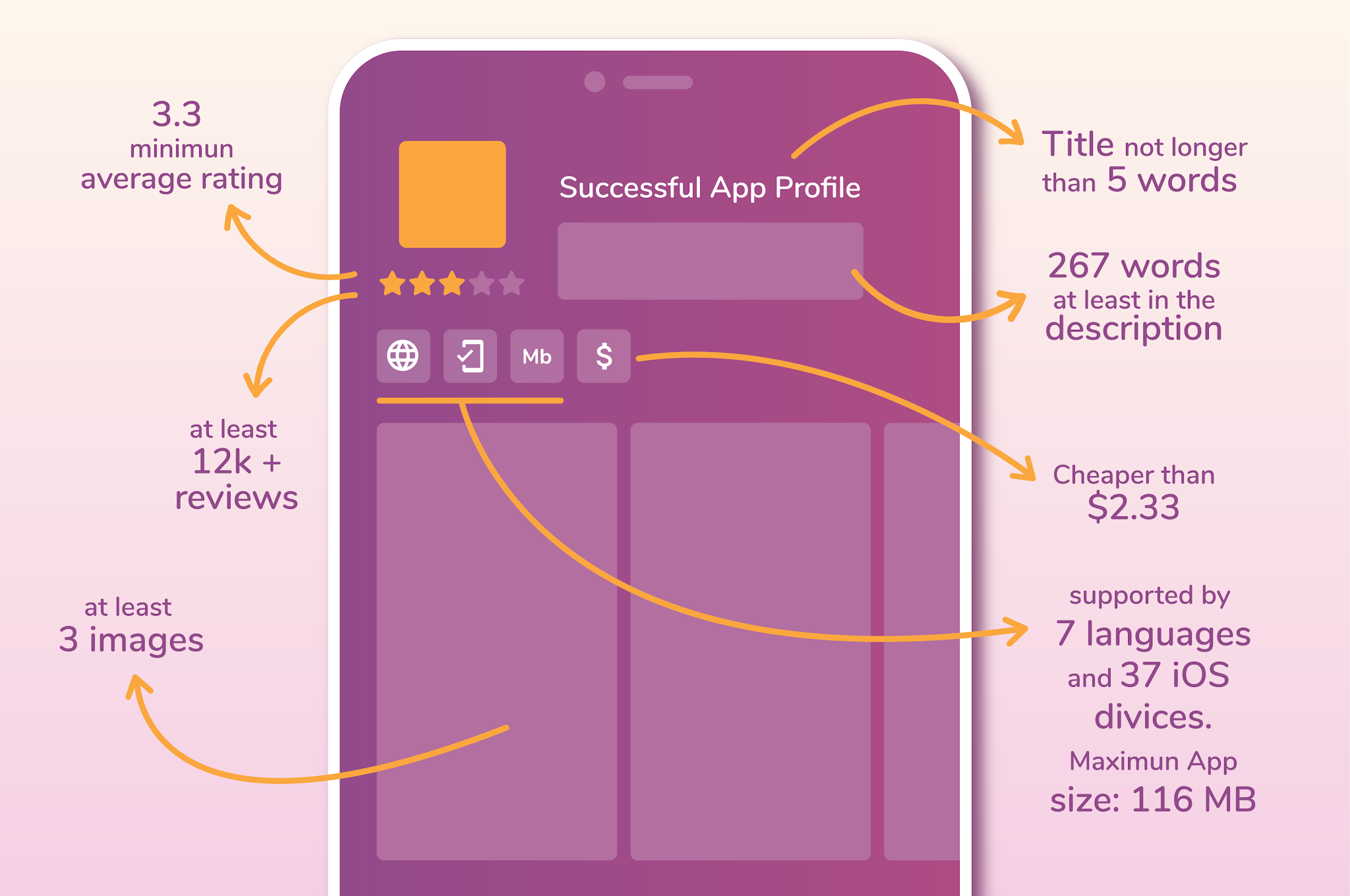 New Data Determines What Makes a Top-Performing App