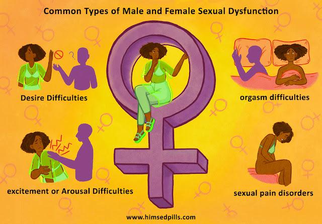 suhagra,caverta, suhagra, sexual dysfunction.aurogra, actilis, tadalista 40