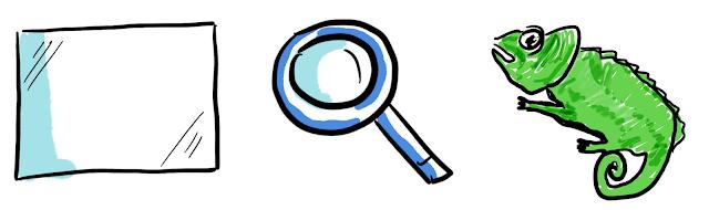 Transparencia, Inspección y Adaptación