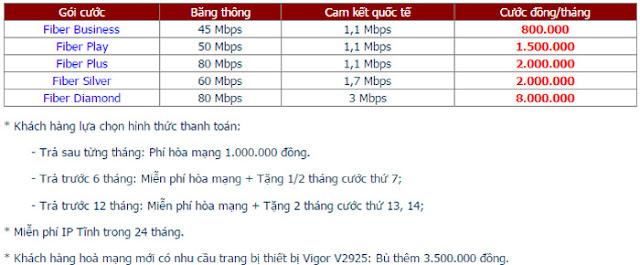 Lắp Đặt Internet FPT Phường Đông Hưng Thuận 3