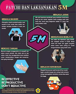 Poster Patuhi dan laksanakan 5M