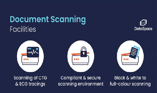 Document scanning services | DataSpace #infographic