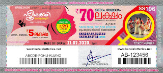 Kerala Lottery, Kerala Lottery Result Today