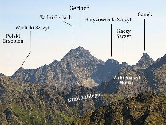 Gerlach i jego otoczenie.