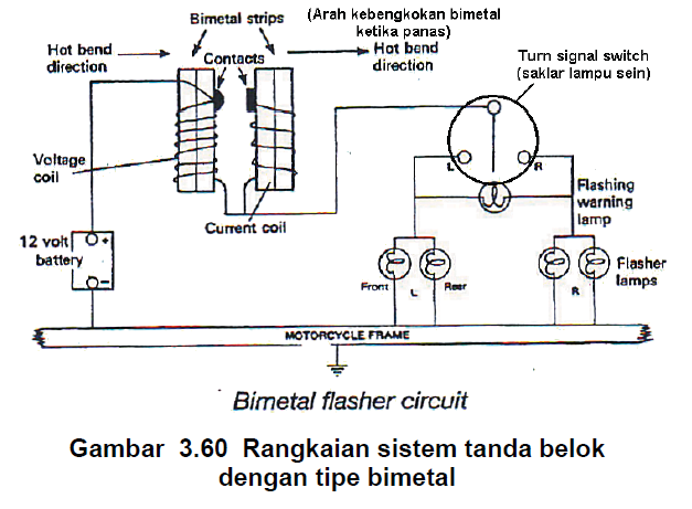 Diagram Wiring Diagram Lampu Tanda Belok Full Version Hd Quality Tanda Belok Diagrammeweb Eimdmarchesduvelay Fr