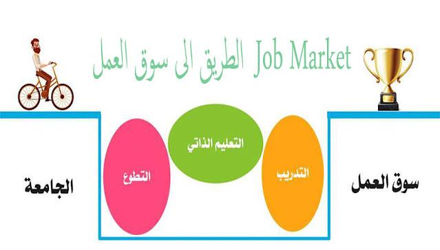 الطريق الى سوق العمل  Job Market