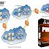 Pengalaman Mengambil Seritifikasi OSCP (Proctored) yang penuh dilema