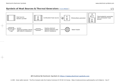 Electrical Symbols of Heat Sources & Thermal Generators