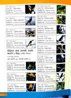 ৩২০ প্রজাতির পরিযায়ী পাখির তালিকা