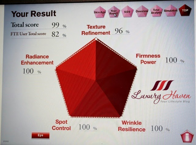 luxury haven sk ii magic ring test perfect