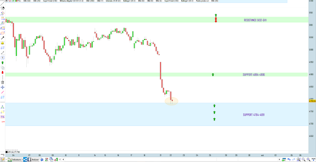trading cac40 22/09/20