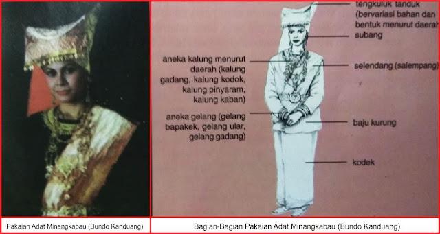 gambar pakaian adat minangkabau (bundo kanduang)