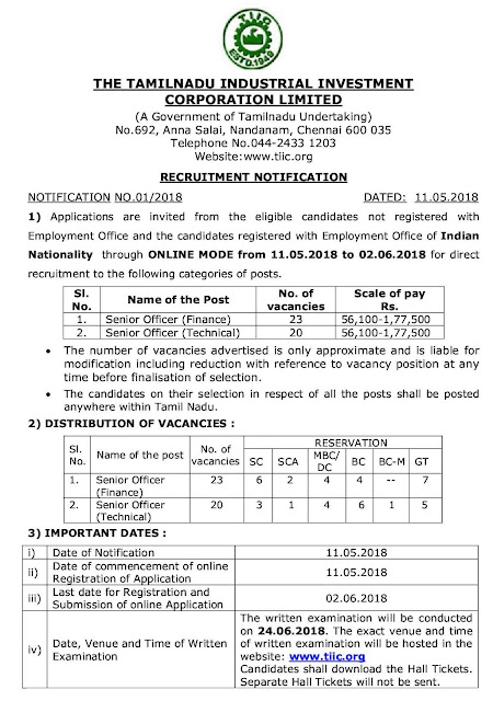 Senior+Officer+TIIC+Recruitment+2018+for+43+Posts