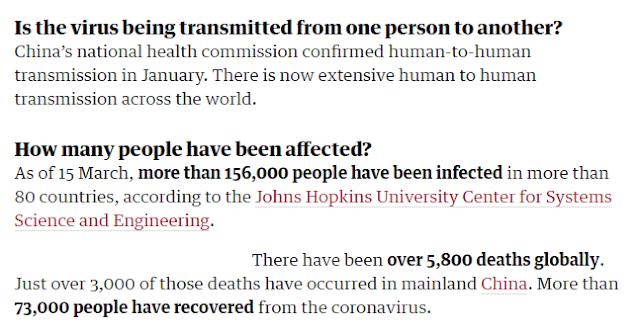 What Symptoms Of Coronavirus (COVID-19)