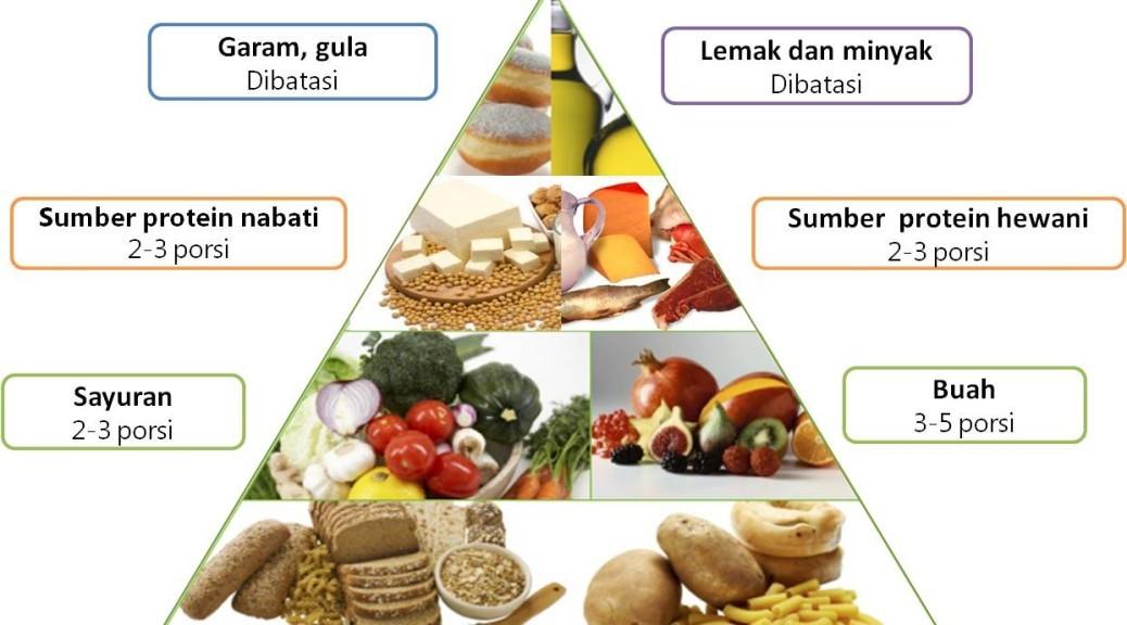 makanan untuk mencegah diabetes melitus