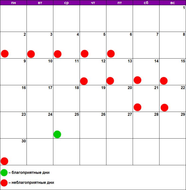 Лунный календарь химической завивки апрель 2018