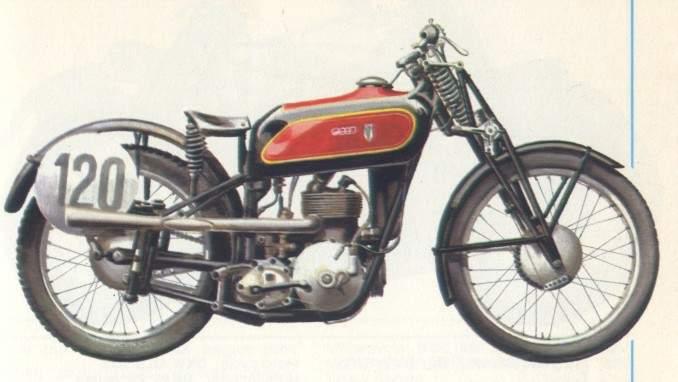 DKW SS 250 Motorbike