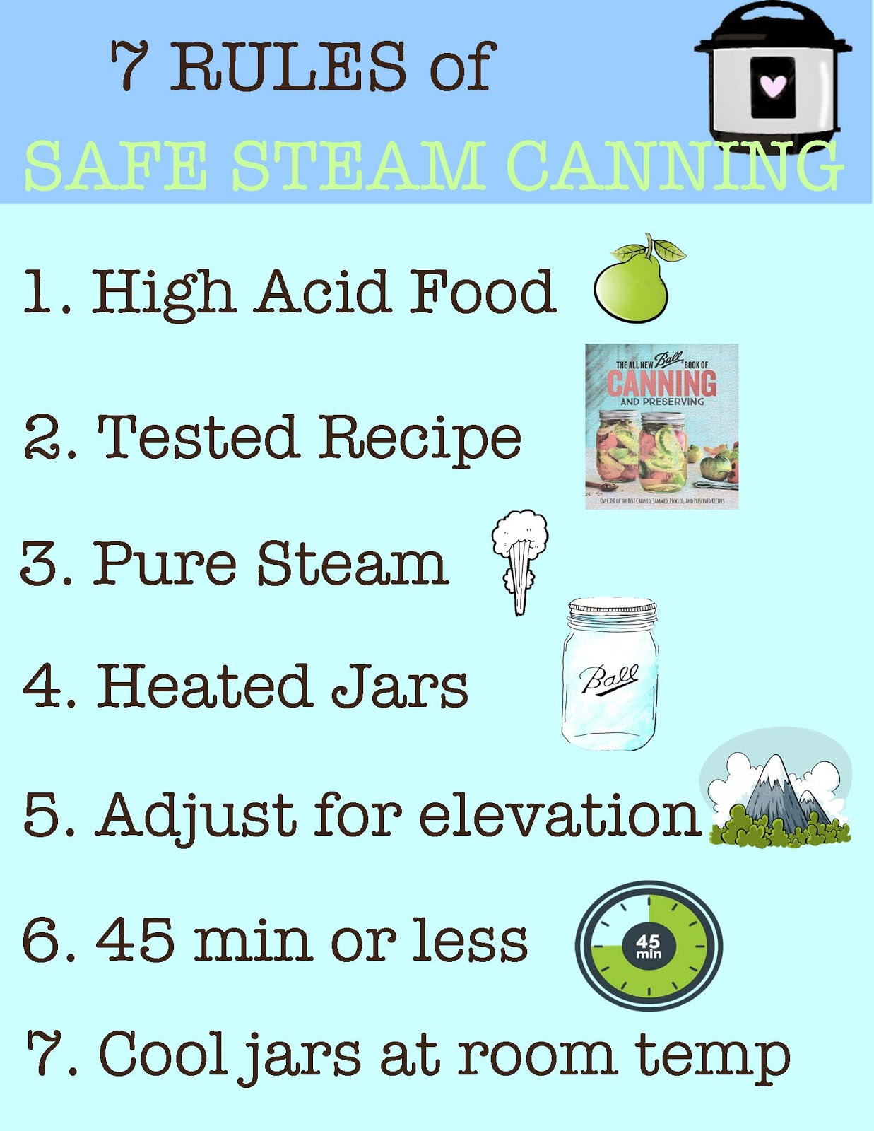 Frieda Loves Bread: Safe Water Bath Steam Canning With Your Instant ...