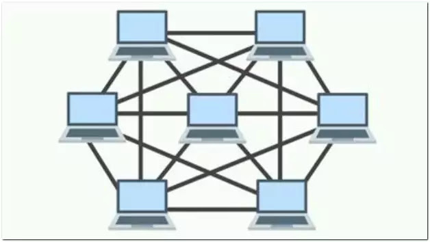 Advantages and Disadvantages of Network Topologies