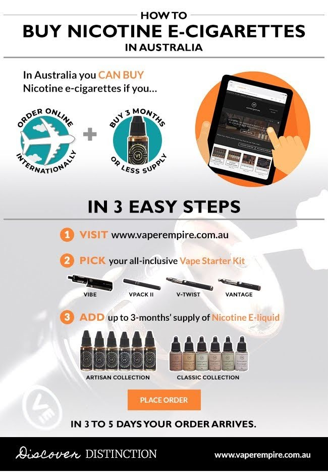 How to Buy Nicotine E-Cigarettes in Australia #infographic