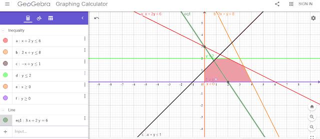https://www.yoaheal.com/2019/06/pemrograman-linear-menggunakan-metode.html