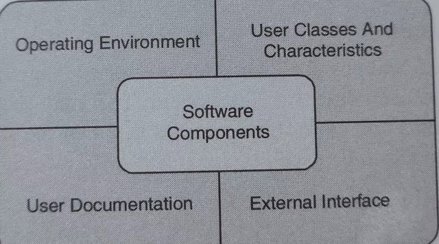 What is Software? Features and Components of Software ||
