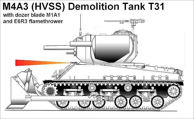 Bolddivision 1//35 T31 Demolition Tank Turret w//Rocket Launchers /& MG