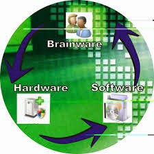 hubungan hardware,software dan brainware