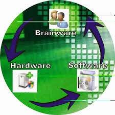 hubungan hardware,software dan brainware