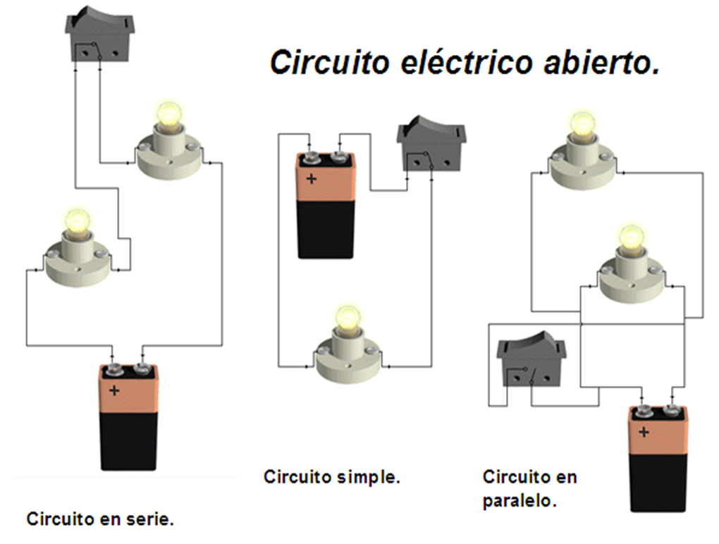 Circuito Electrico En Serie : Mi ple y flipped classroom componentes básicos de un