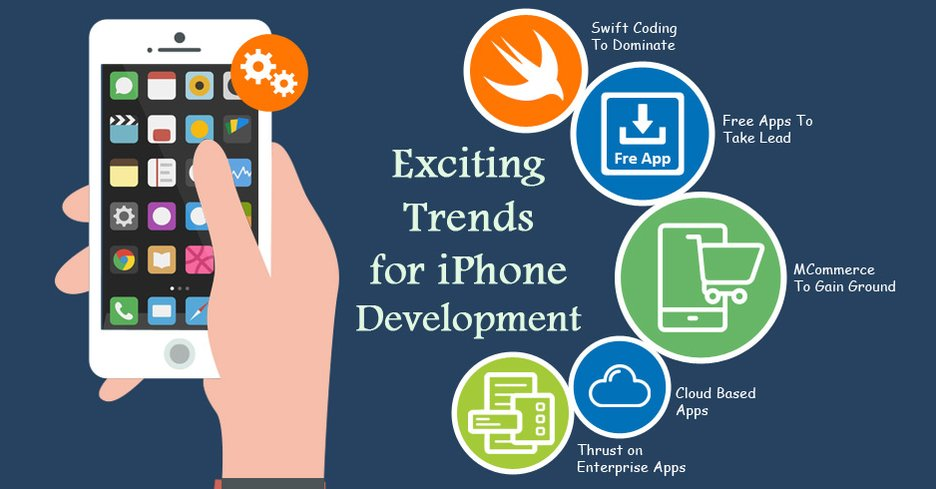 Custom iPhone App Development