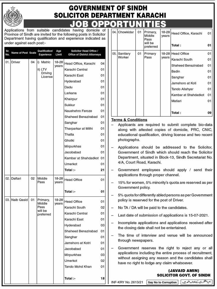 Solicitor Department Karachi Government Of Sindh Jobs 2021