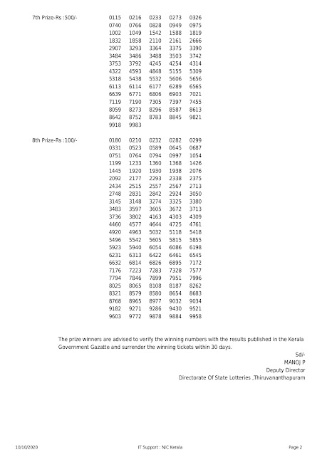 KERALA LOTTERY RESULT DATED ON KARUNYA KR-468 10.10.2020 PART-1KERALA LOTTERY RESULT DATED ON KARUNYA KR-468 10.10.2020 PART-2
