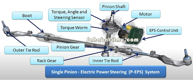 cara kerja komponen sistem single pinion elektrik power steering