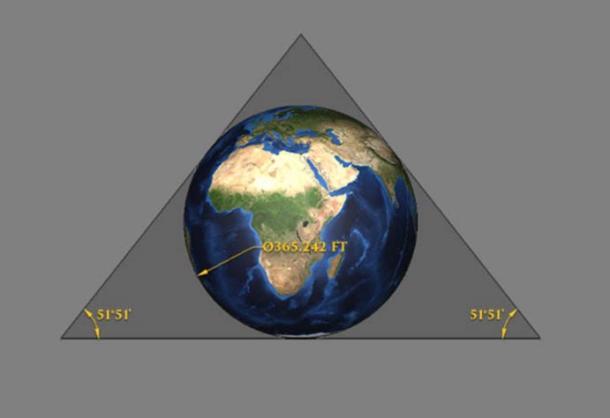Ángulo de inclinación de la pirámide de Giza