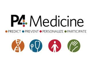 21 февраля Персонализированная медицина. Возможности XXI века