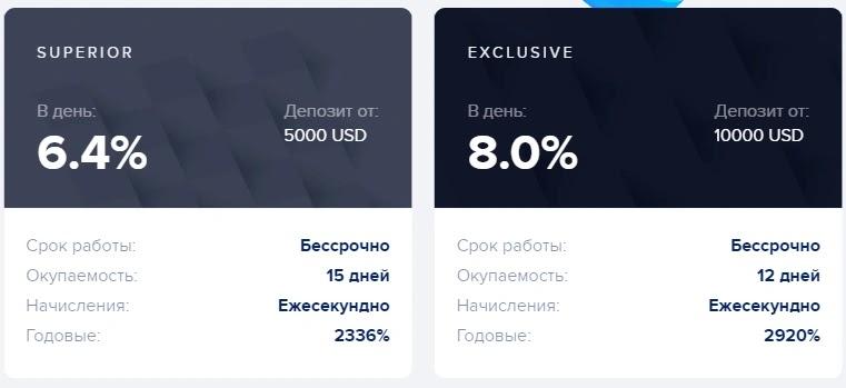 Инвестиционные планы Leton 2