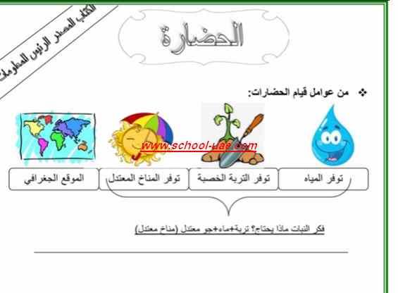 ملخص  اجتماعيات شامل الصف الخامس الفصل الدراسى الأول2020 - مناهج الامارات