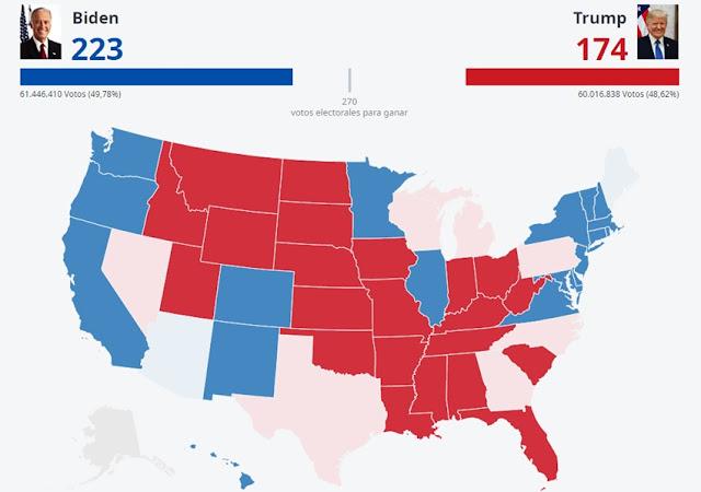 Resultado elecciones Estados Unidos 2020