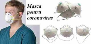 Masca care ne protejează față de noul coronavirus | Covid-19