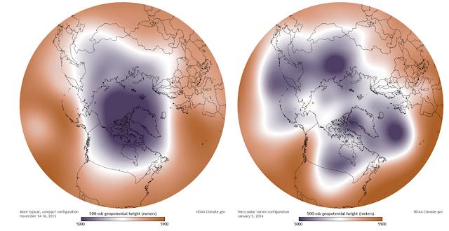 Vortex polaire pendant les vagues de froids de 2013-2014