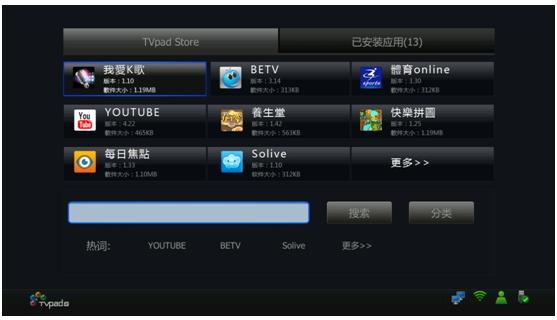 TVpad2 specs